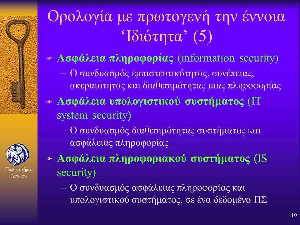 Ορολογία με πρωτογενή την έννοια 'Ιδιότητα' (5)