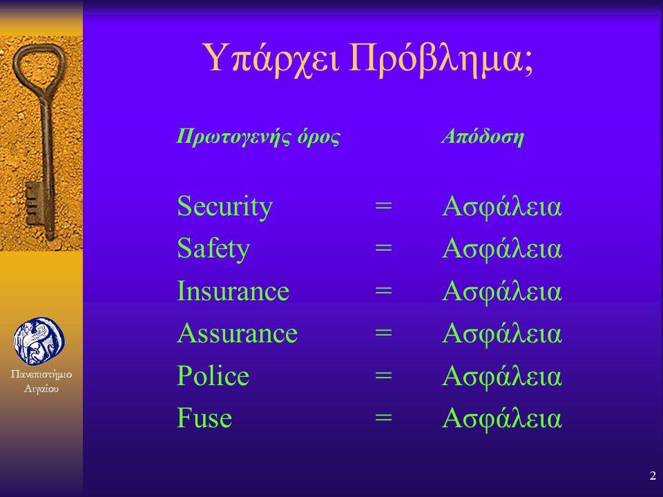 Υπάρχει Πρόβλημα; Security = Ασφάλεια Safety = Ασφάλεια