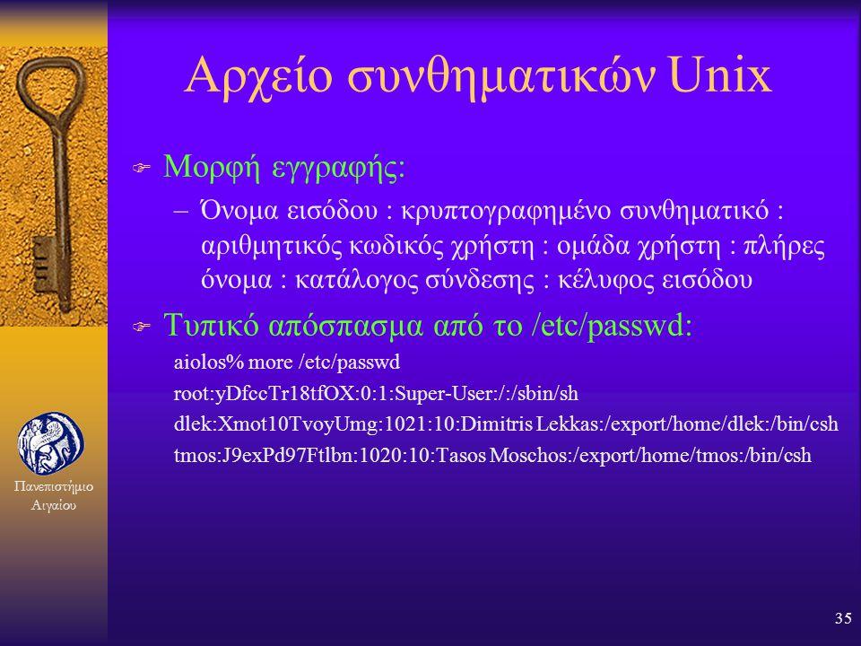 Αρχείο συνθηματικών Unix