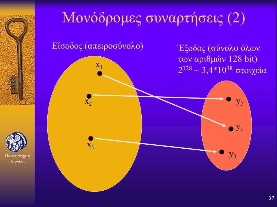 Μονόδρομες συναρτήσεις (2)