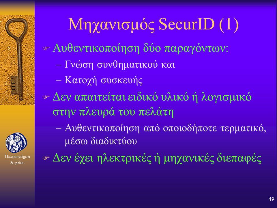 Μηχανισμός SecurID (1) Αυθεντικοποίηση δύο παραγόντων: