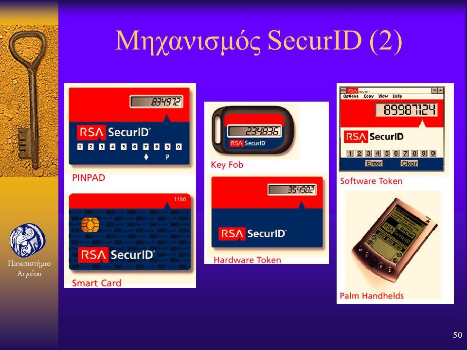 Μηχανισμός SecurID (2)