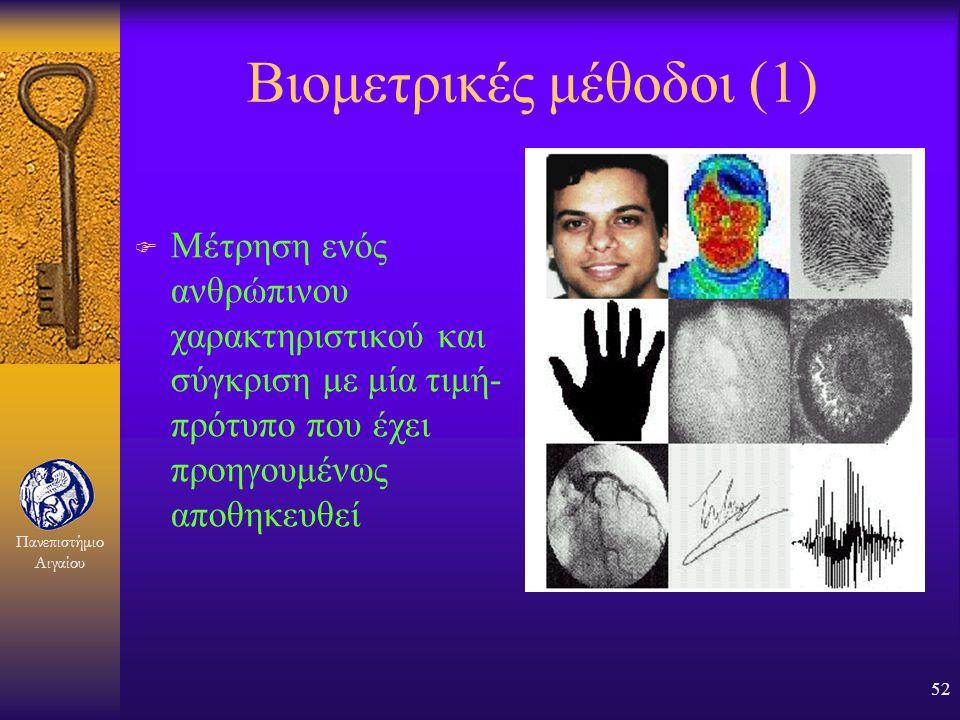 Βιομετρικές μέθοδοι (1)