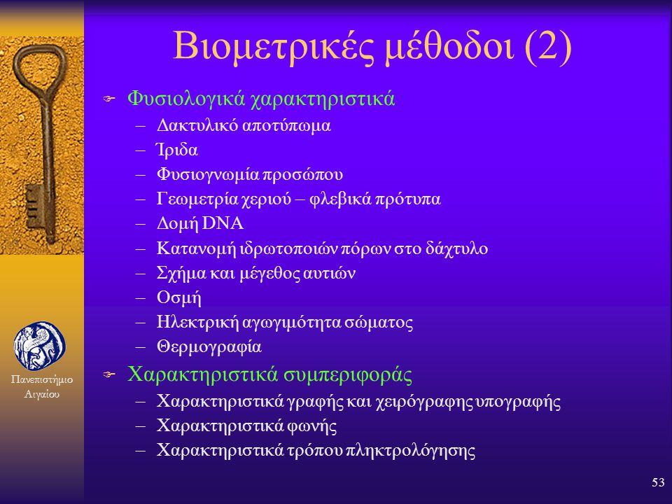 Βιομετρικές μέθοδοι (2)