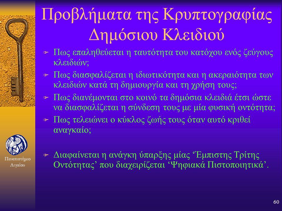 Προβλήματα της Κρυπτογραφίας Δημόσιου Κλειδιού