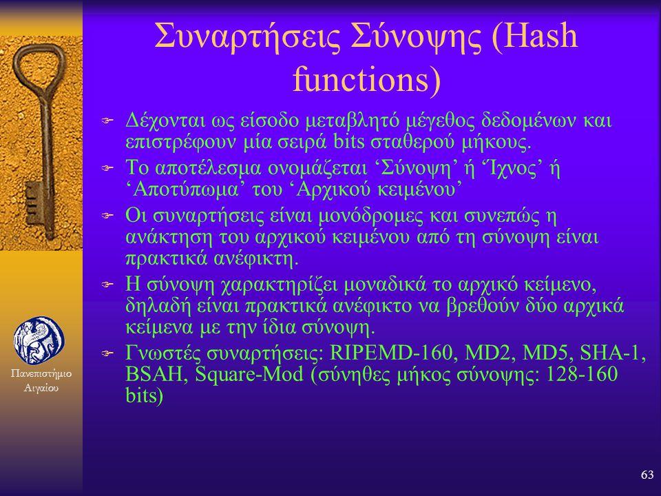 Συναρτήσεις Σύνοψης (Hash functions)