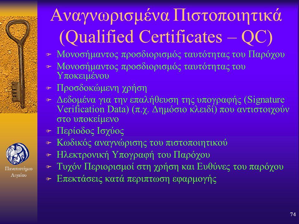 Αναγνωρισμένα Πιστοποιητικά (Qualified Certificates – QC)