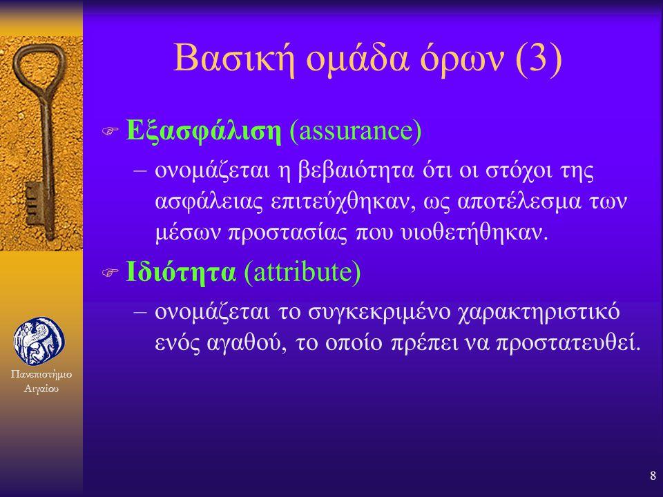 Βασική ομάδα όρων (3) Εξασφάλιση (assurance) Ιδιότητα (attribute)