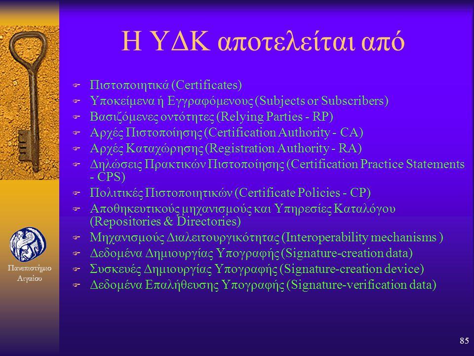 Η ΥΔΚ αποτελείται από Πιστοποιητικά (Certificates)
