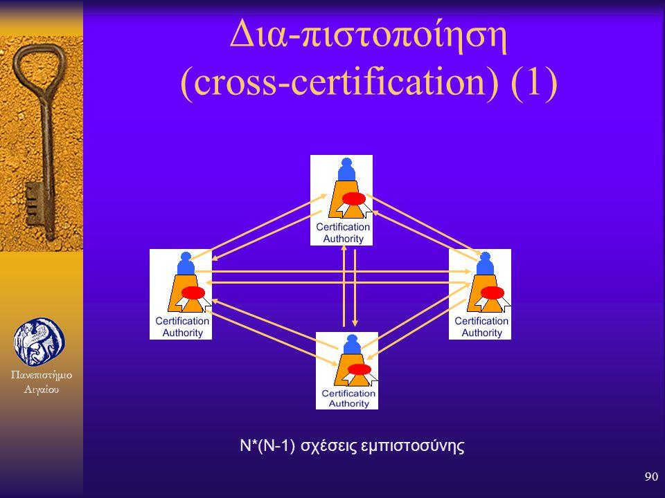 Δια-πιστοποίηση (cross-certification) (1)