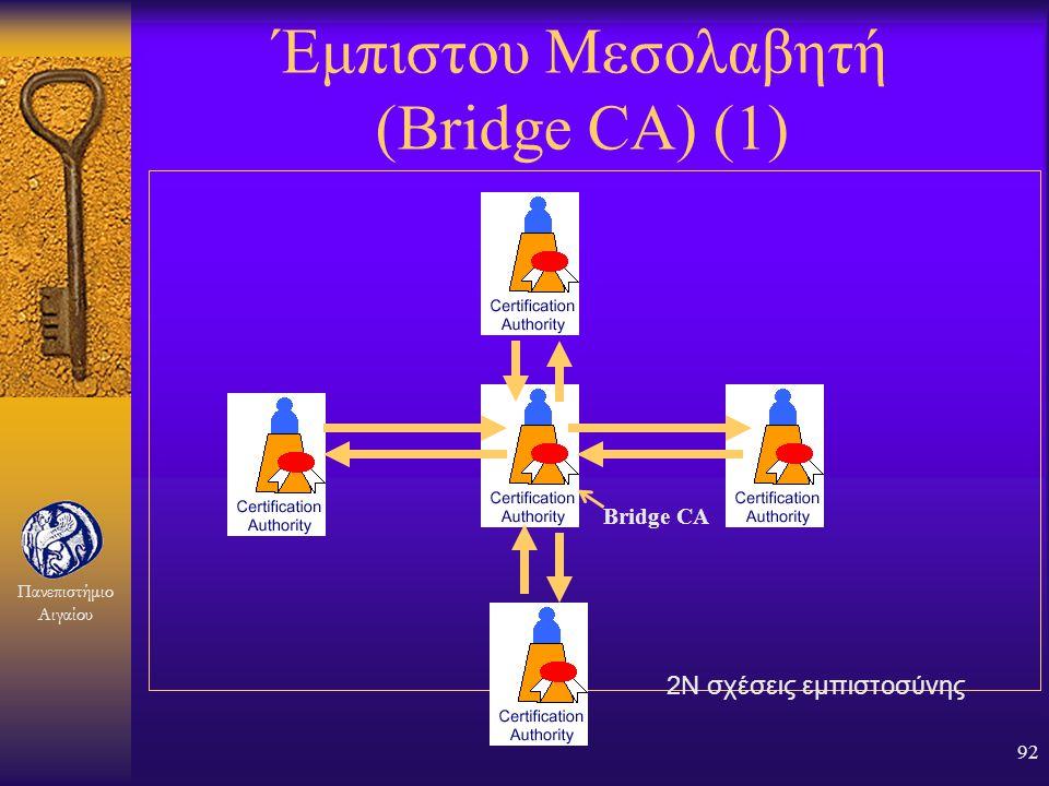 Έμπιστου Μεσολαβητή (Bridge CA) (1)