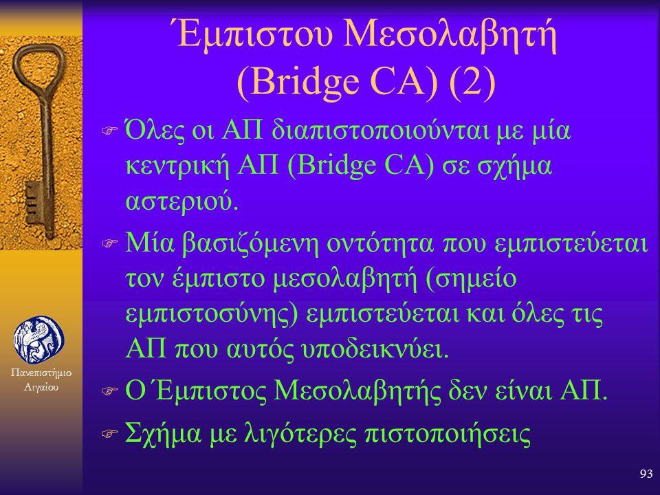 Έμπιστου Μεσολαβητή (Bridge CA) (2)
