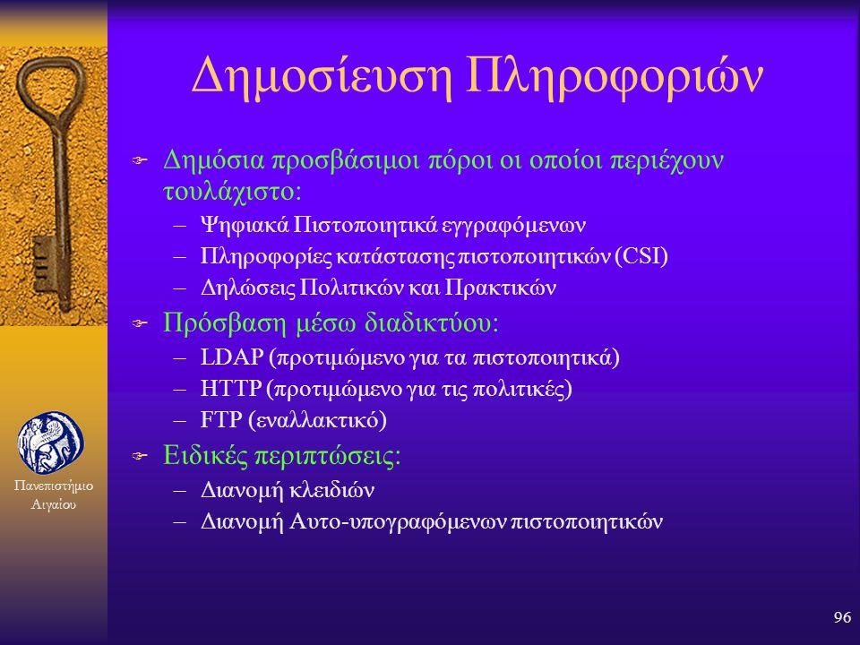Δημοσίευση Πληροφοριών