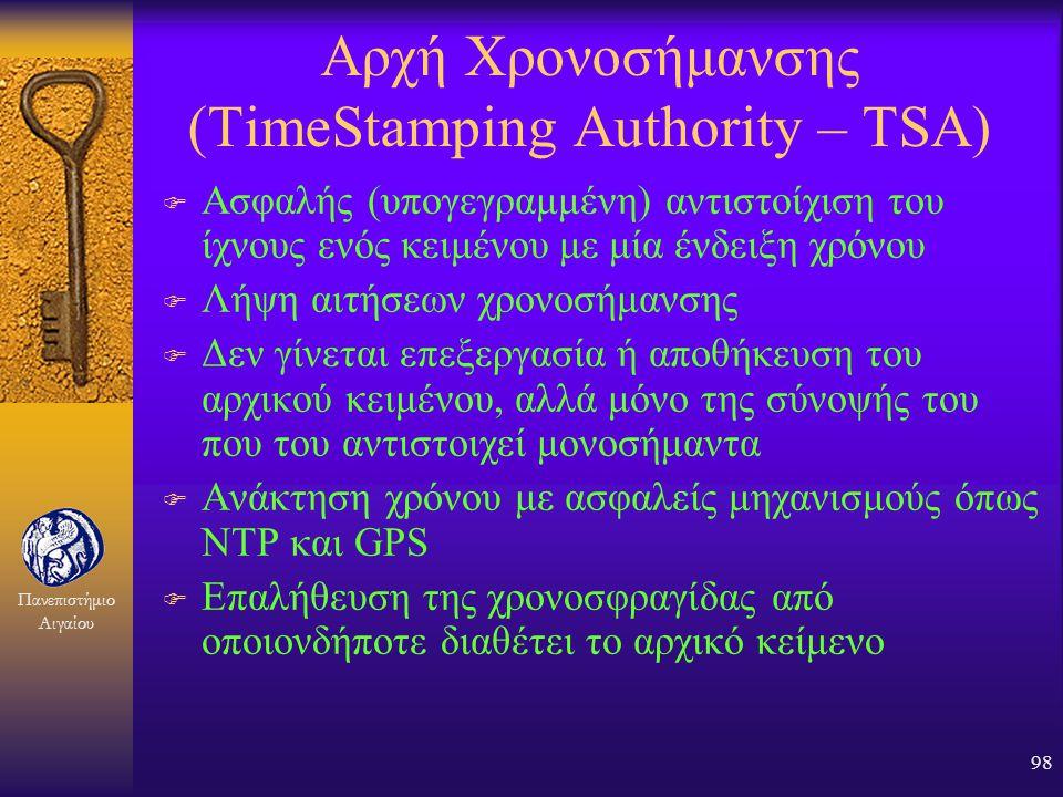 Αρχή Χρονοσήμανσης (TimeStamping Authority – TSA)