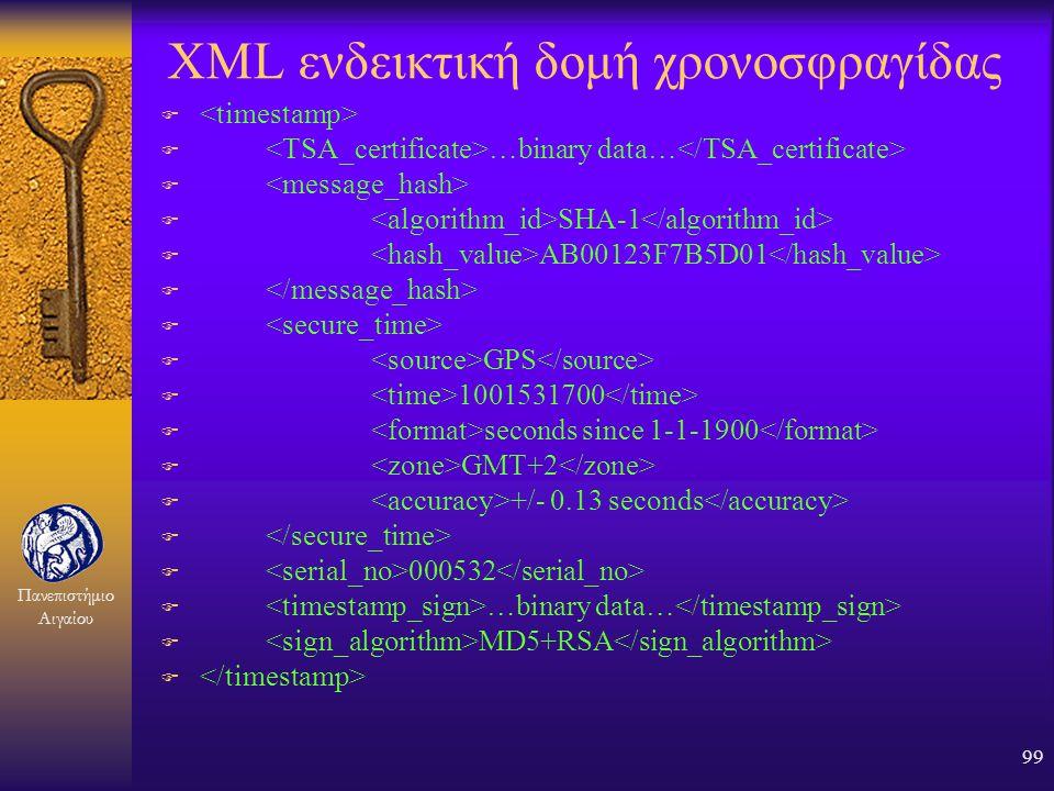 XML ενδεικτική δομή χρονοσφραγίδας
