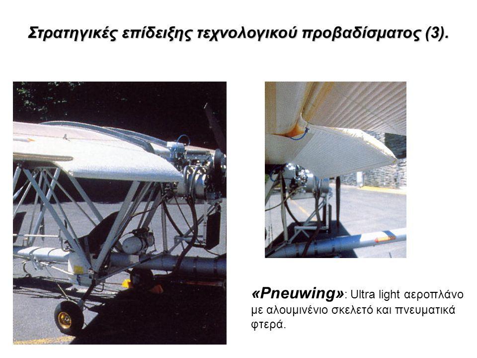 Στρατηγικές επίδειξης τεχνολογικού προβαδίσματος (3).