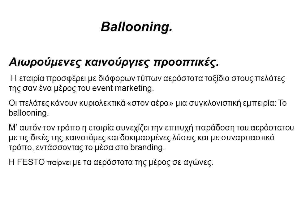 Ballooning. Αιωρούμενες καινούργιες προοπτικές.