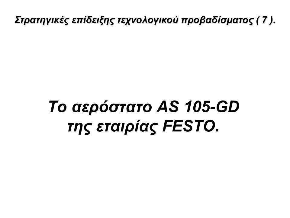 Το αερόστατο AS 105-GD της εταιρίας FESTO.