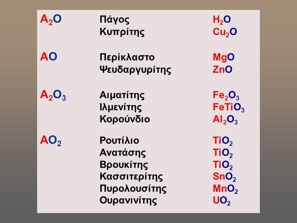 Α2Ο Πάγος Η2Ο ΑO Περίκλαστο MgO Α2Ο3 Αιματίτης Fe2Ο3 ΑΟ2 Ρουτίλιο TiΟ2