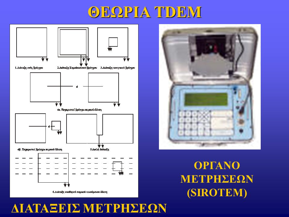 ΟΡΓΑΝΟ ΜΕΤΡΗΣΕΩΝ (SIROTEM)