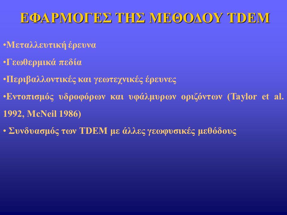 ΕΦΑΡΜΟΓΕΣ ΤΗΣ ΜΕΘΟΔΟΥ TDEM