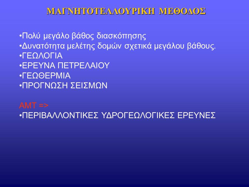 ΜΑΓΝΗΤΟΤΕΛΛΟΥΡΙΚΗ ΜΕΘΟΔΟΣ