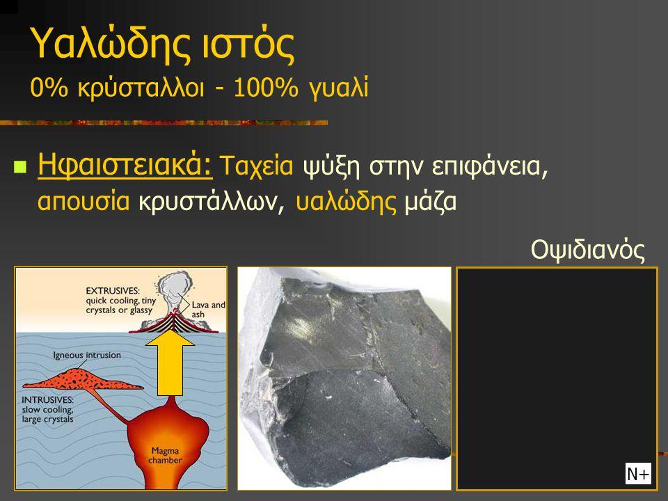 Υαλώδης ιστός 0% κρύσταλλοι - 100% γυαλί