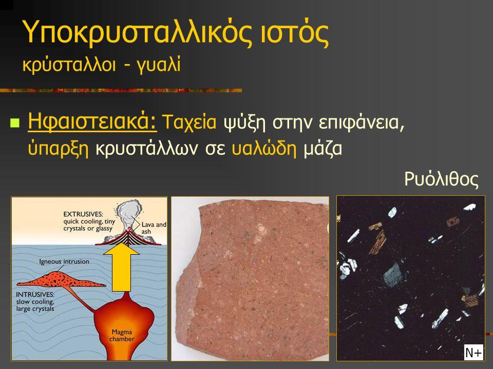 Υποκρυσταλλικός ιστός κρύσταλλοι - γυαλί