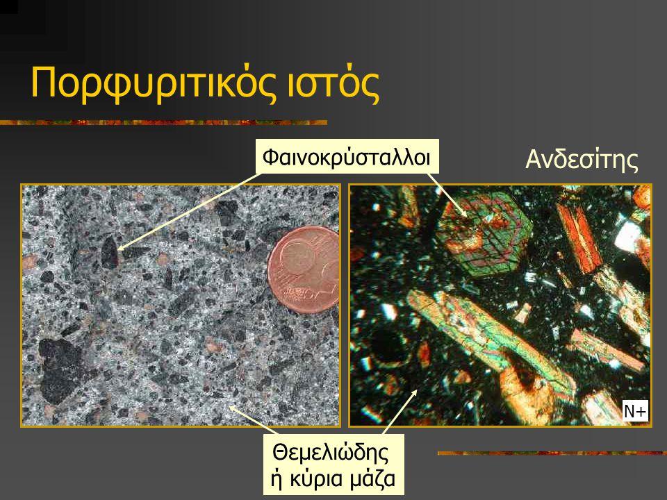 Πορφυριτικός ιστός Ανδεσίτης Φαινοκρύσταλλοι Θεμελιώδης ή κύρια μάζα