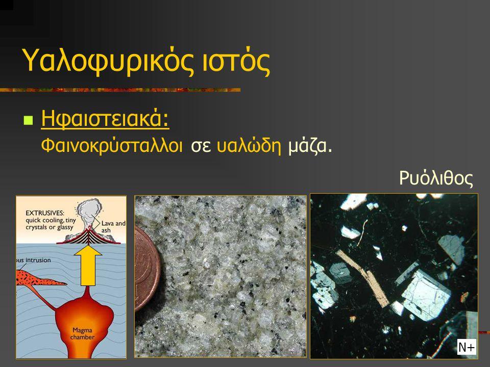 Υαλοφυρικός ιστός Ηφαιστειακά: Φαινοκρύσταλλοι σε υαλώδη μάζα.