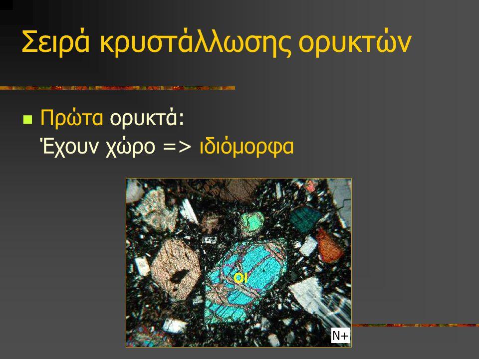 Σειρά κρυστάλλωσης ορυκτών