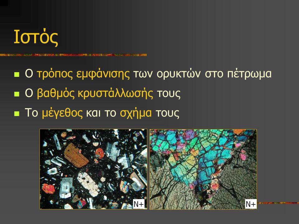 Ιστός Ο τρόπος εμφάνισης των ορυκτών στο πέτρωμα