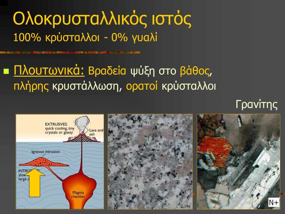 Ολοκρυσταλλικός ιστός 100% κρύσταλλοι - 0% γυαλί