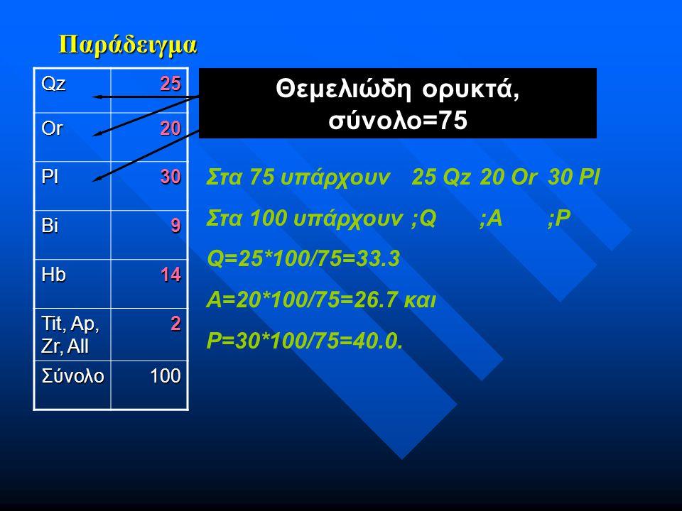 Θεμελιώδη ορυκτά, σύνολο=75
