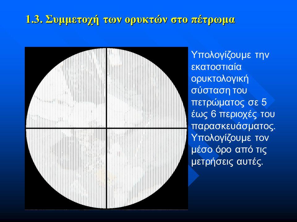 1.3. Συμμετοχή των ορυκτών στο πέτρωμα