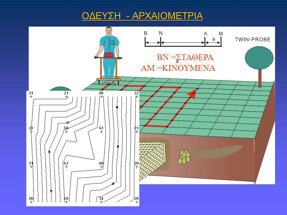 ΟΔΕΥΣΗ - ΑΡΧΑΙΟΜΕΤΡΙΑ ΒΝ =ΣΤΑΘΕΡΑ ΑΜ =ΚΙΝΟΥΜΕΝΑ
