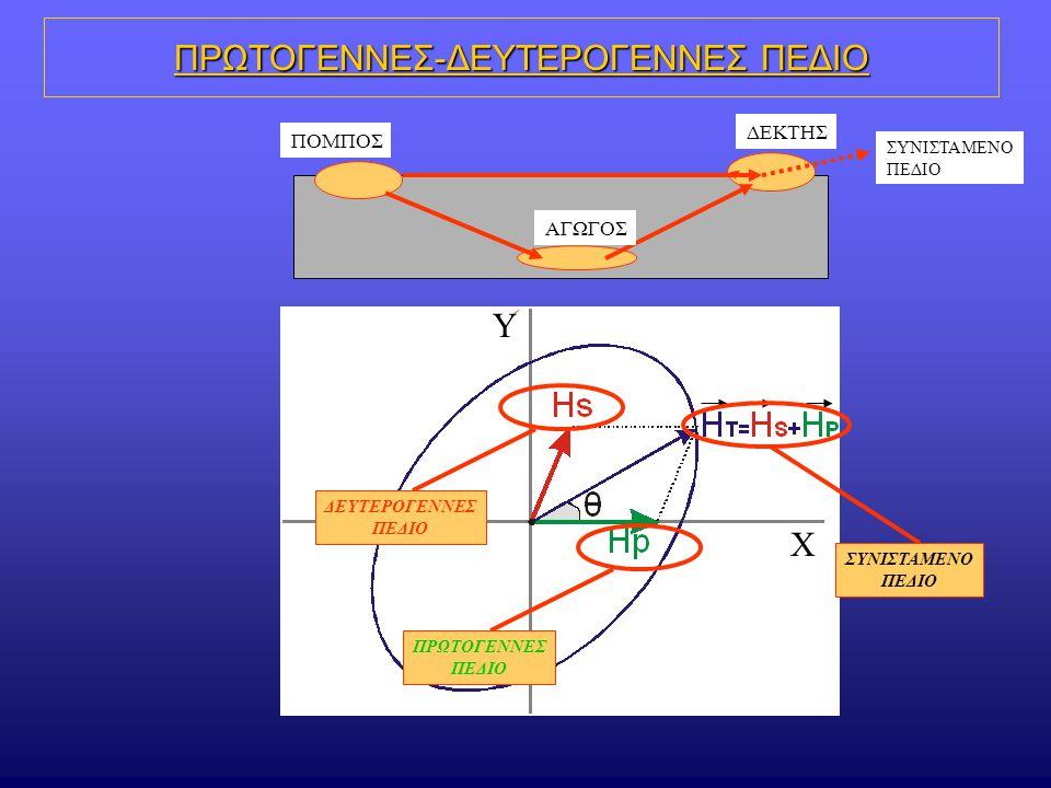 ΠΡΩΤΟΓΕΝΝΕΣ-ΔΕΥΤΕΡΟΓΕΝΝΕΣ ΠΕΔΙΟ