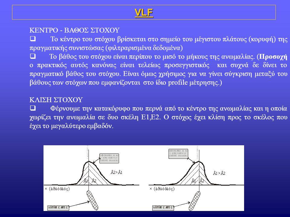 VLF ΚΕΝΤΡΟ - ΒΑΘΟΣ ΣΤΟΧΟΥ