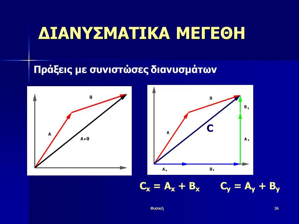 ΔΙΑΝΥΣΜΑΤΙΚΑ ΜΕΓΕΘΗ Πράξεις με συνιστώσες διανυσμάτων C