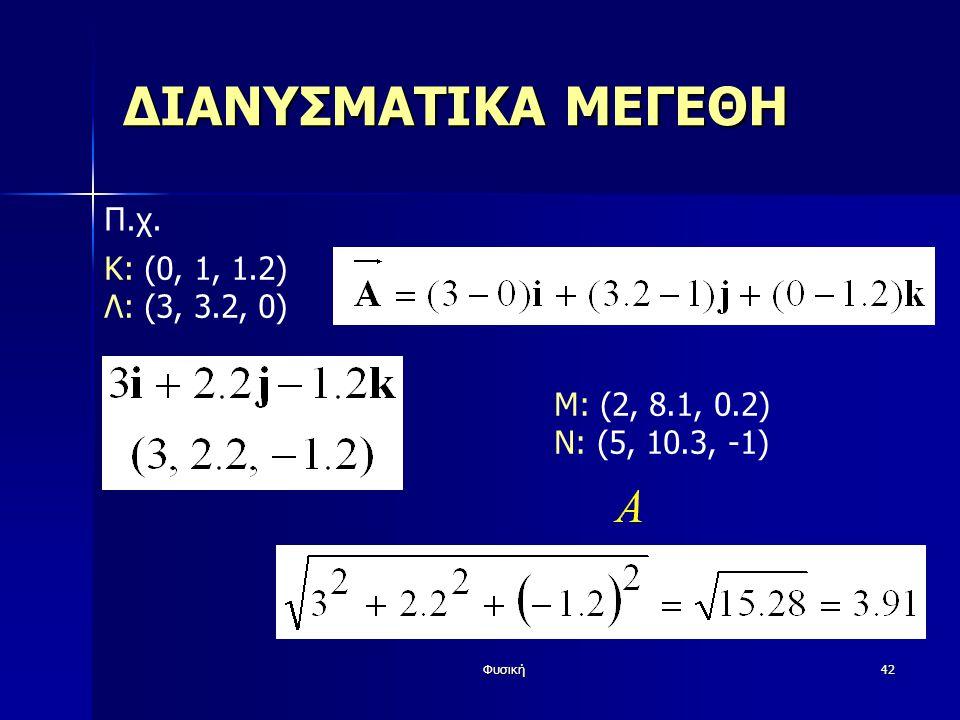 ΔΙΑΝΥΣΜΑΤΙΚΑ ΜΕΓΕΘΗ Π.χ. K: (0, 1, 1.2) Λ: (3, 3.2, 0)