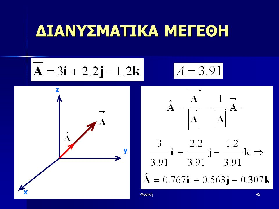 ΔΙΑΝΥΣΜΑΤΙΚΑ ΜΕΓΕΘΗ y z x Φυσική