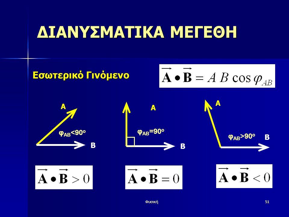 ΔΙΑΝΥΣΜΑΤΙΚΑ ΜΕΓΕΘΗ Εσωτερικό Γινόμενο A A A φAB=90o φAB<90o