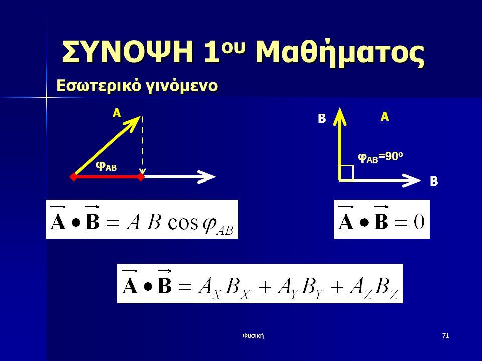 ΣΥΝΟΨΗ 1ου Μαθήματος Εσωτερικό γινόμενο A Β A φAB=90o φAB Φυσική
