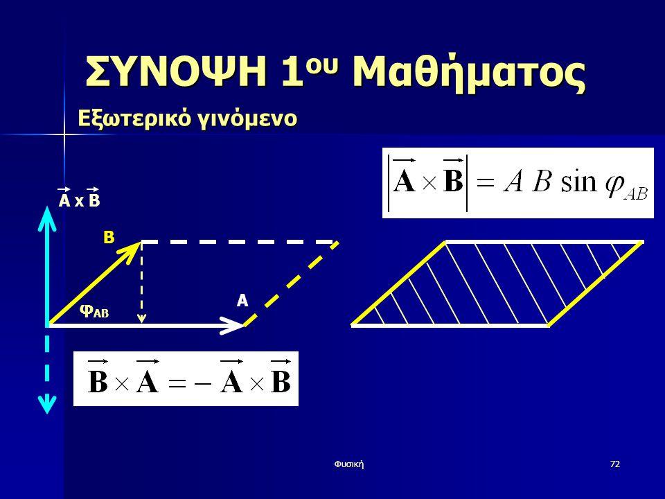 ΣΥΝΟΨΗ 1ου Μαθήματος Εξωτερικό γινόμενο A X Β Β φAB Α Φυσική