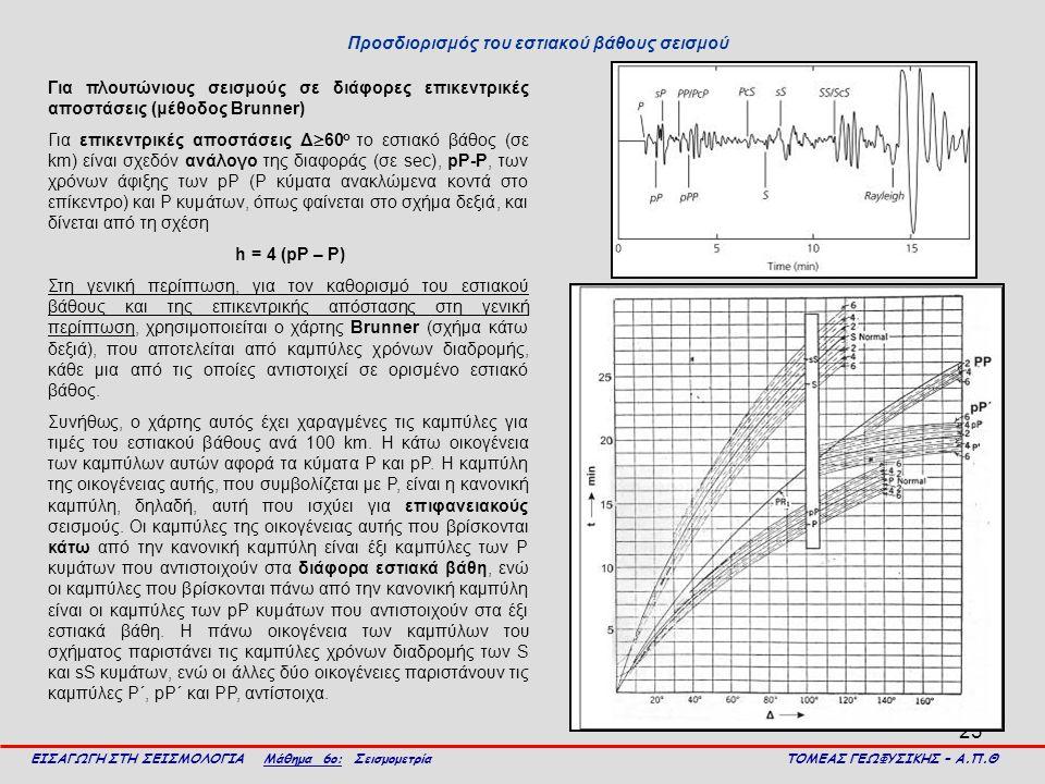 Προσδιορισμός του εστιακού βάθους σεισμού