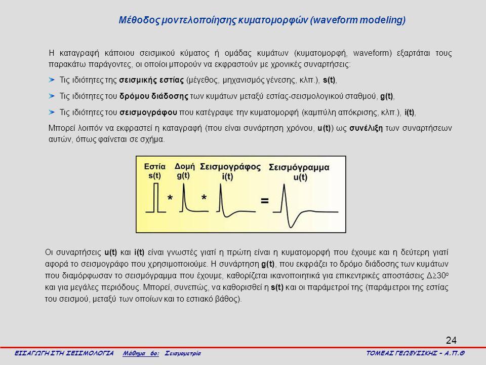 Μέθοδος μοντελοποίησης κυματομορφών (waveform modeling)