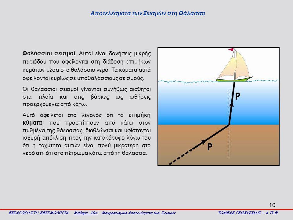 Αποτελέσματα των Σεισμών στη Θάλασσα