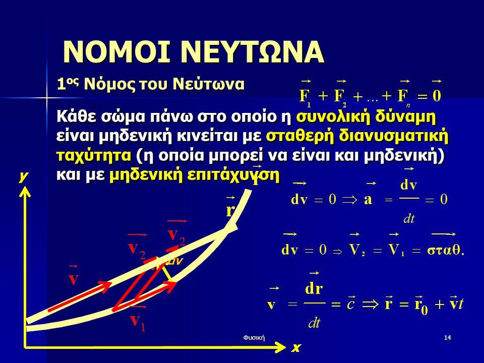 ΝΟΜΟΙ ΝΕΥΤΩΝΑ 1ος Νόμος του Νεύτωνα