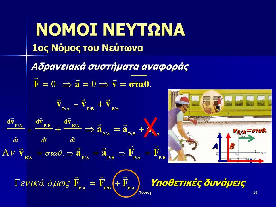 ΝΟΜΟΙ ΝΕΥΤΩΝΑ 1ος Νόμος του Νεύτωνα Αδρανειακά συστήματα αναφοράς