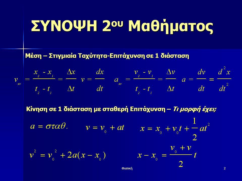 ΣΥΝΟΨΗ 2ου Μαθήματος Μέση – Στιγμιαία Ταχύτητα-Επιτάχυνση σε 1 διάσταση. Κίνηση σε 1 διάσταση με σταθερή Επιτάχυνση – Τι μορφή έχει;